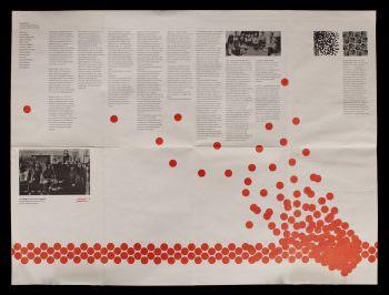 Women's Design Program Broadsheet.Sheila de Bretteville.From the CalArts Design School Archive