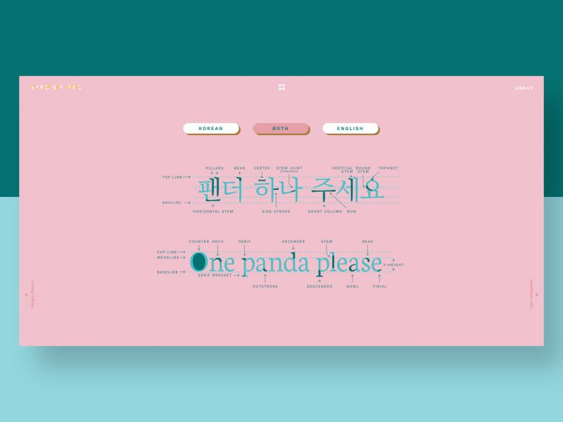 Letter-form Anatomy comparison between Korean and English from http://typesoftype.com/letter-form-anatomy